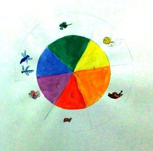 Brilliantcolorwheel